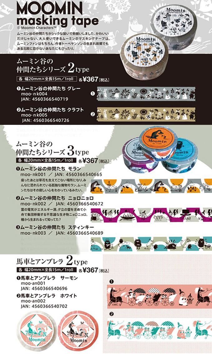 ムーミンMT_マスキングテープ.jpg
