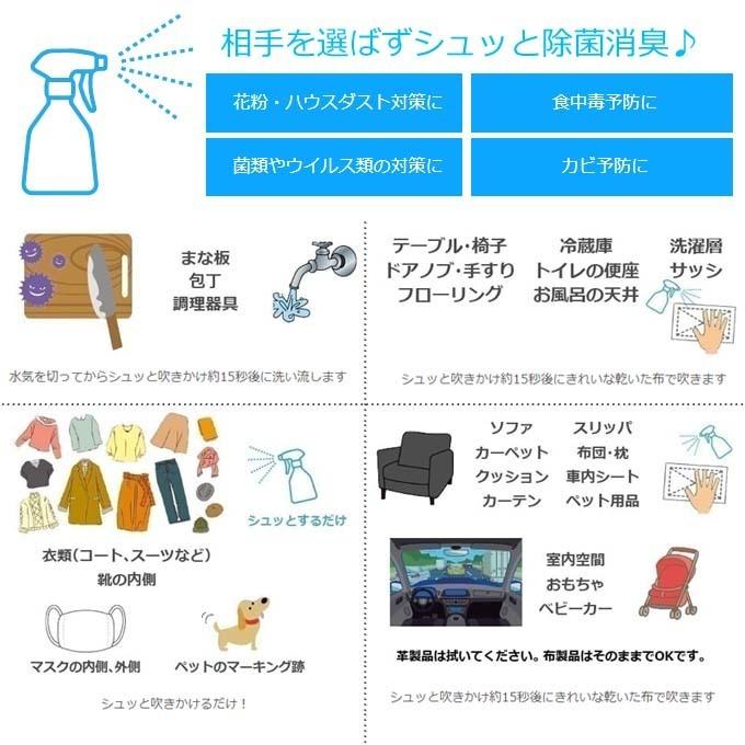 瞬間強力除菌・消臭 Perfect Guard パーフェクトガード 使い方 違い.jpg