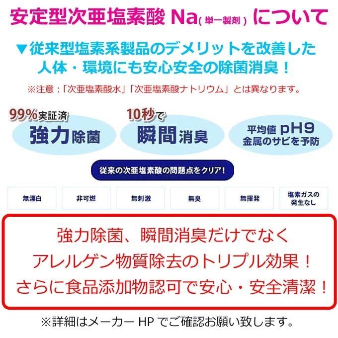 瞬間強力除菌・消臭 Perfect Guard パーフェクトガード 効果 違い.jpg